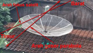 Tracking satelit telkom 3s