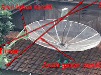 Cara atasi gagal tracking satelit telkom 3s