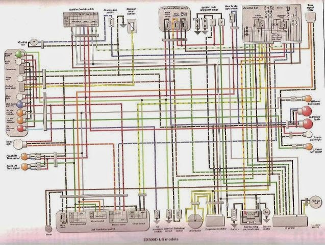 Skema wiring diagram color kawasaki ninja