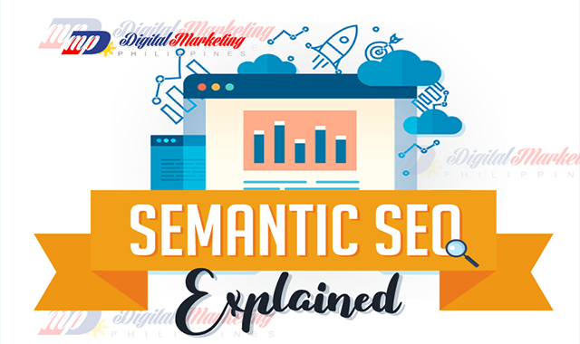 Semantic SEO Explained #infographic