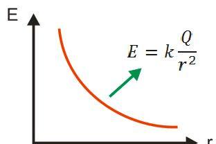 Contoh Soal Hukum Gauss Dan Pembahasan