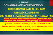 Juknis Asesmen Kompetensi Guru (AKG) ,Kepala (AKK) Dan Pengawas (AKP) Madrasah Nomor 4446 Tahun 2020