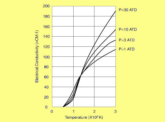 Electrical conductivity, arc extinction, arc phenomenon, what is arc extinction @electrical2z