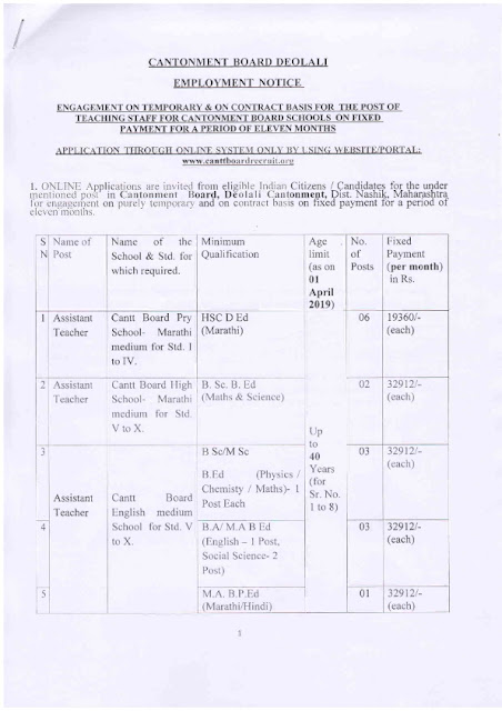 Assistant teacher posts in Cantonment Board, Deolali