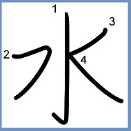 https://1.bp.blogspot.com/-Isw3ijyiMCQ/XDm5kku5-gI/AAAAAAAACZM/_5Z9xYIlmFU6uFdYiO-bGGQdX5CKgJBZQCLcBGAs/s1600/Kanji-Mizu-04.jpg