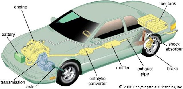 letak catalitic conventer pada mobil