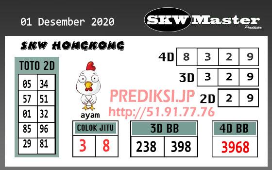 Skw Master HK Selasa 01 Desember 2020