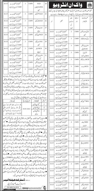 Health Department Sindh Jobs 2021 Recruitment (Walk-in-Interview)
