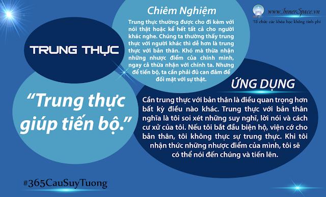 NGAY-28-GIA-TRI-TRUNG-THUC-CAU-SUY-TUONG