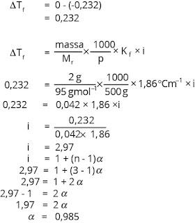 contoh menghitung derajat ionisasi jika titik bekunya diketahui