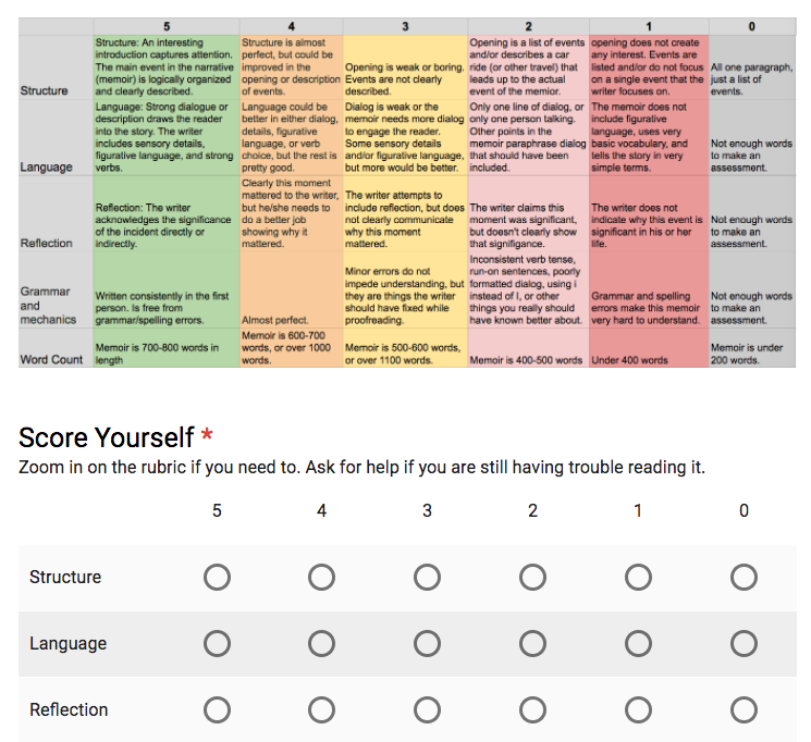 Self-Evaluation Google Form for Students