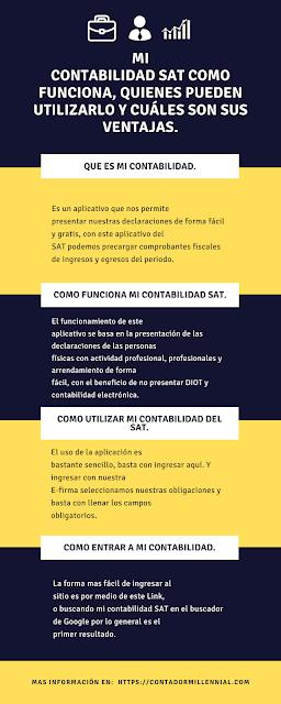 Infografia sobre aplicativo Mi Contabilidad del SAT - Contador Millennial