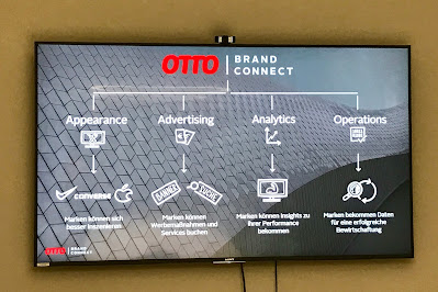 Übersicht Otto Brand Connect Strategie