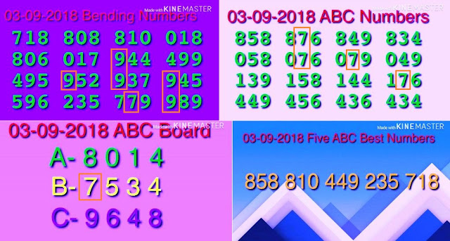 Kerala Lottery Guessing win win w-476 on 03.09.2018 by Chotta Anwar
