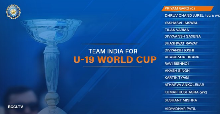 Team India announced for Under-19 World Cup, challenge to retain cup