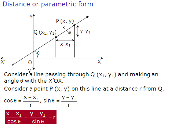 Two point form ,Normal form,parametric form of line with solved example