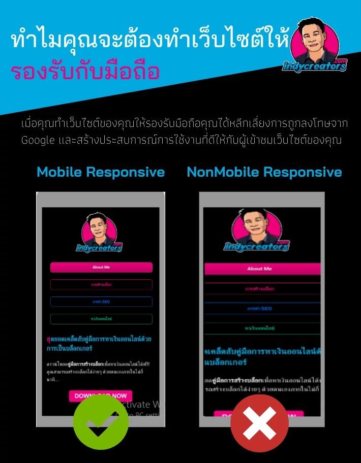 การทำเว็บไซต์รองกับมือถือ - mobile responsive