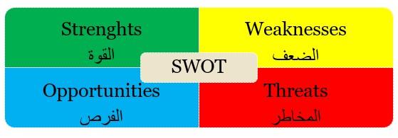 ما هي مكونات مشروع المؤسسة و مقتضياته المنهجية 2