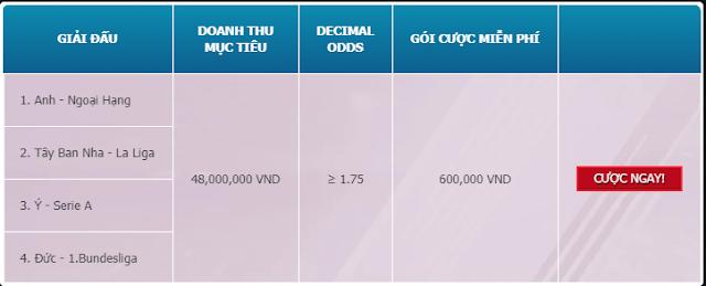 600.000 VNĐ Cược miễn phí tại BTI 12BET Thuong1