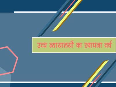 उच्च न्यायालय और उनके न्याय क्षेत्र  भारत के  उच्च न्यायालय  और उनका स्थापना वर्ष