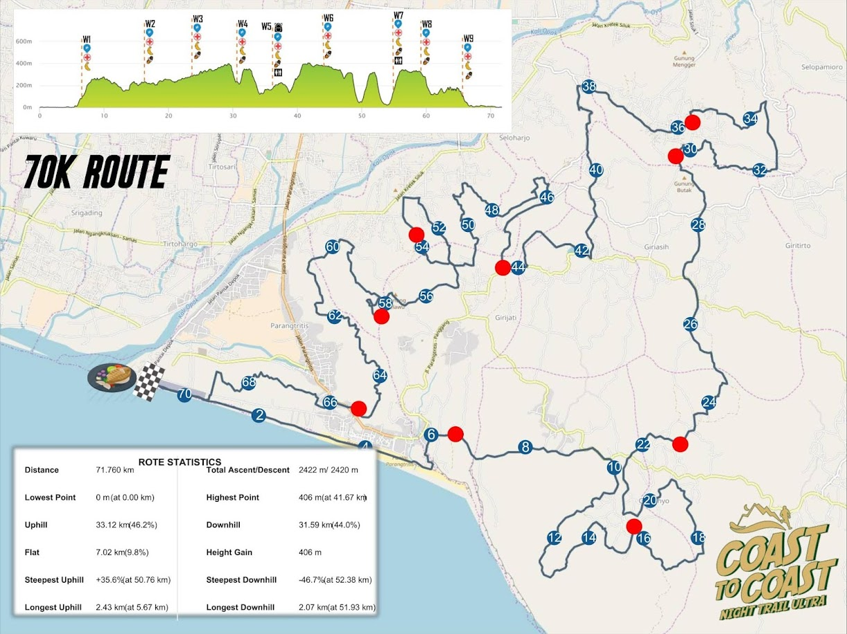 70K - Coast to Coast Night Trail Ultra • 2020
