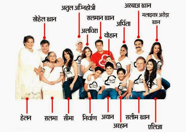 Being Human Salman Khan with Family
