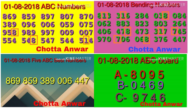 AKSHAYA AK-356 Guessing by Chortta Anwar on 01-08-2018