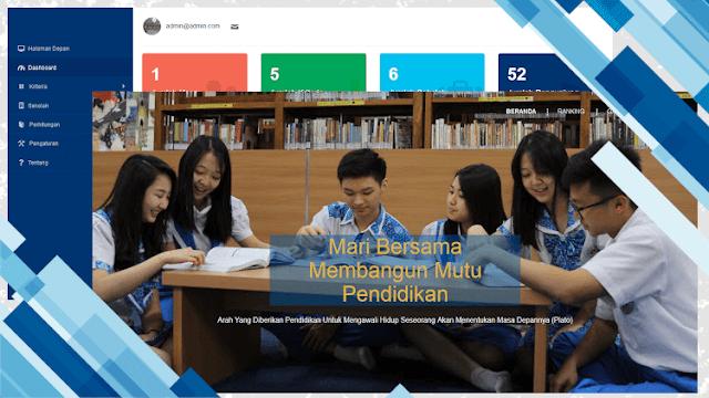 SPK Rangking Sekolah Unggulan dengan Metode AHP