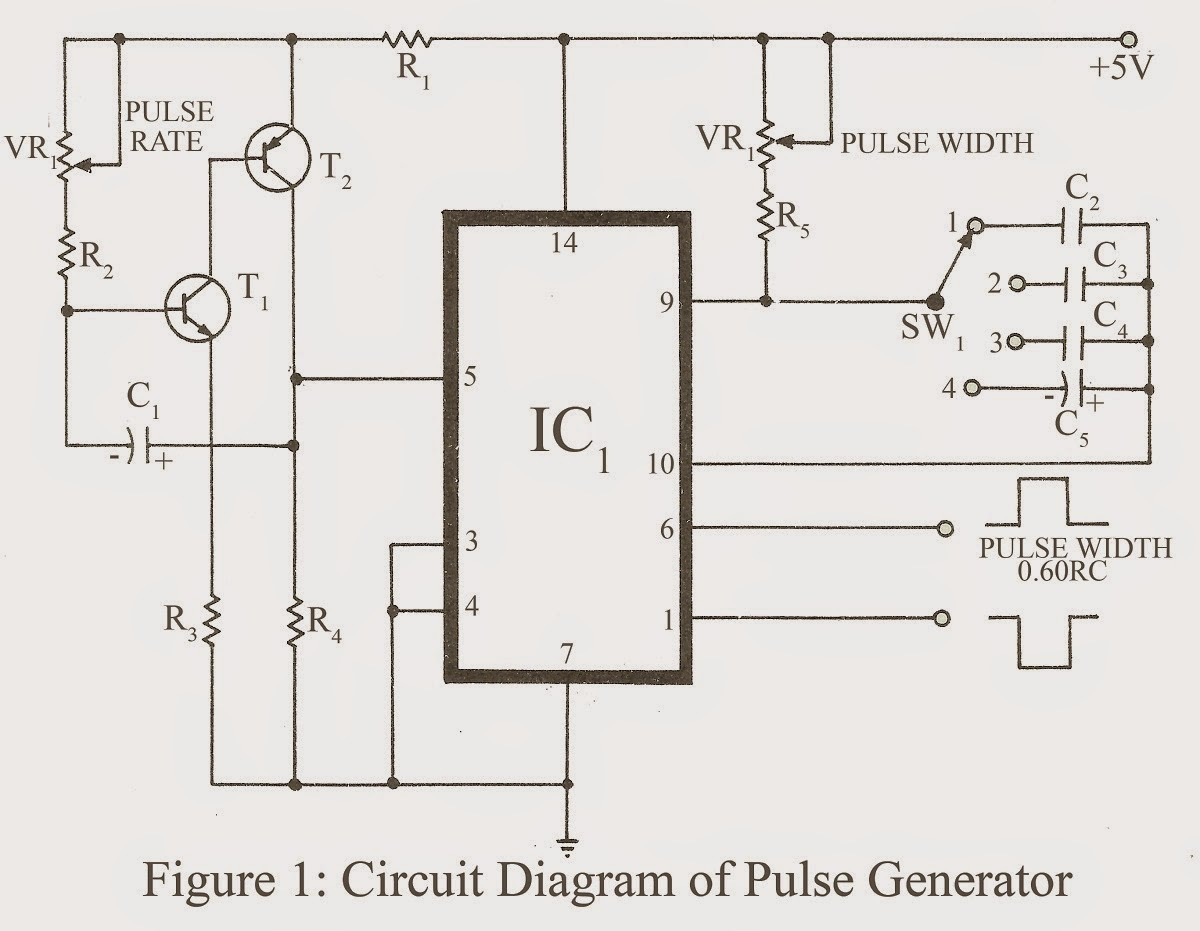 Stupendous Figure 1 Basic Circuit Diagram Of The Impulse Generator 11 19 Wiring Cloud Hisonuggs Outletorg
