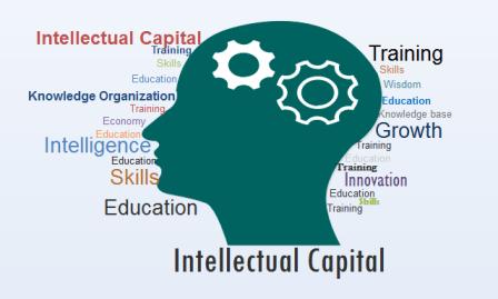Modal Intelektual (Intellectual Capital)