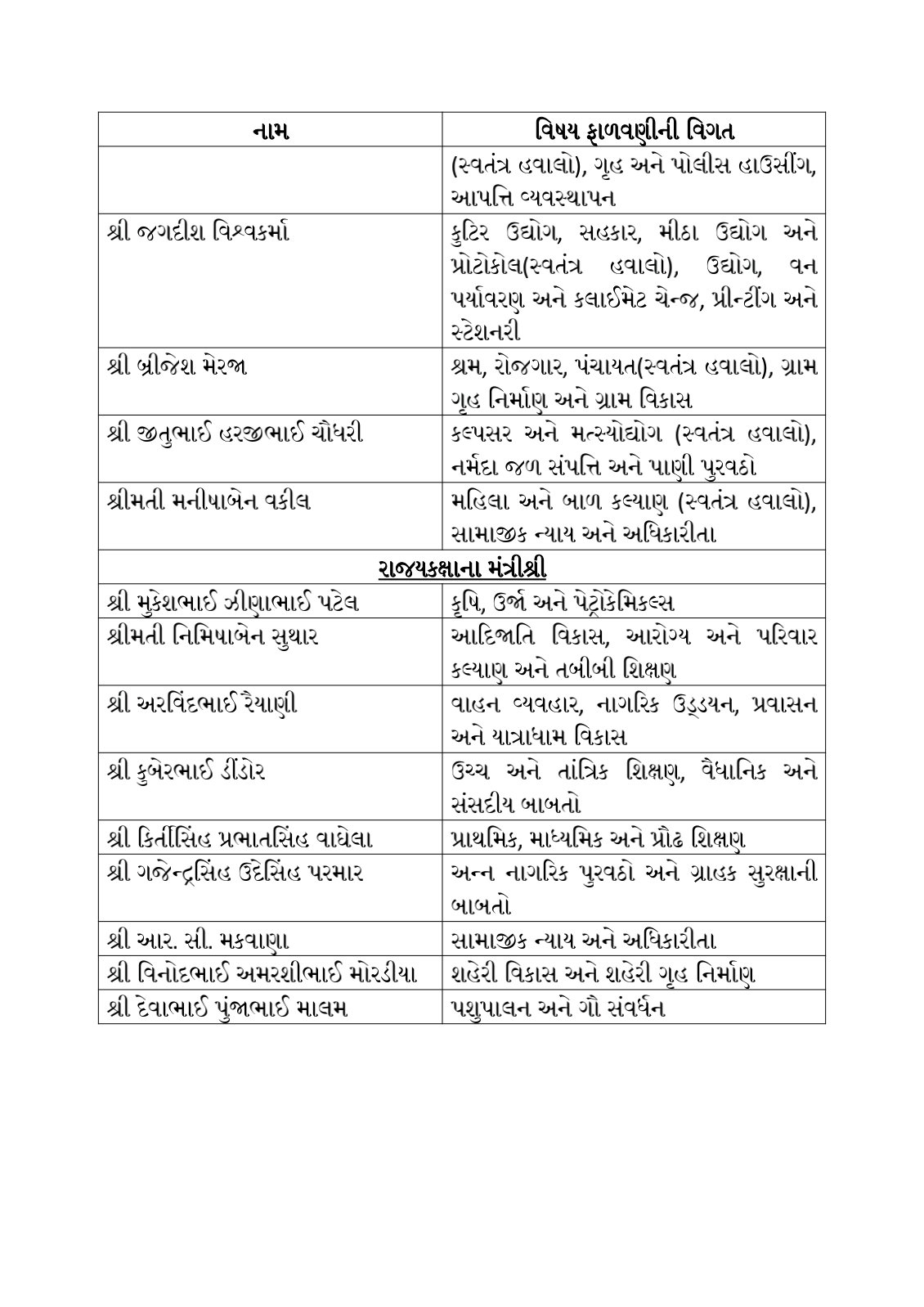 http://www.pravinvankar.in/2021/09/live-tv-samachar-jova-mate-khas-link.html
