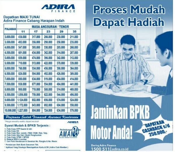 Adira Finance Harapan Indah