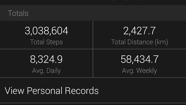 În ultimul an am mers pe jos cam 2480 de km