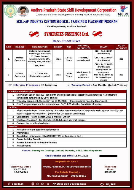 APSSDC Recruitment Synergies Castings Ltd లో ఉద్యోగాల నియామకాలు