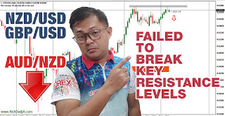 Livestream (7.8.2020) GBPUSD NZDUSD Failed to break Key Resistance Levels - AUDNZD downtrend