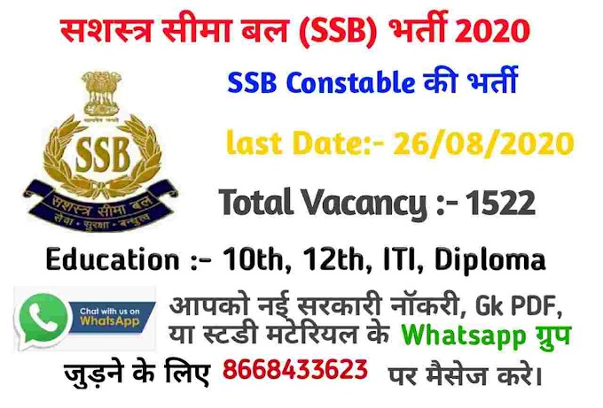 SSB Recruitment 2020 Apply Online 1522 Constable Post