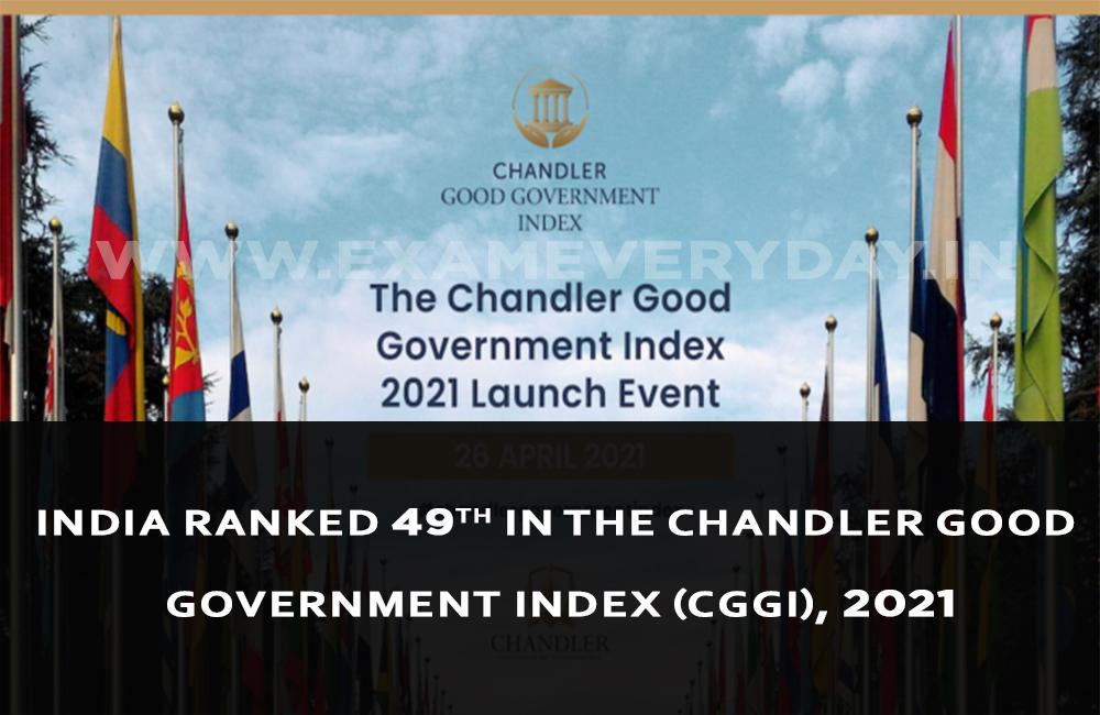 CGGI india rank