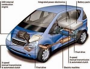 Motor listrik beroperasi ketika mobil bergerak di bawah kecepatan tertentu dan fungsi mesin bensin hanya ketika kecepatan yang melebihi.