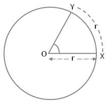 Artikel ini membahas tentang menghitung sudut dengan menggunakan busur. Sistem Mengukur Sudut Ayo Sekolahmatematika
