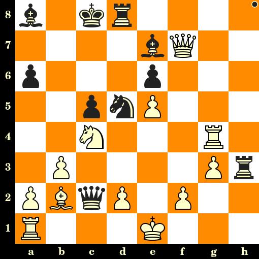 Les Noirs jouent et matent en 3 coups - Dmitri Semenov vs Ivan Ivanisevic, Barcelone, 2019