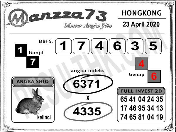 Prediksi HK Kamis, 23 April 2020 - manzza73 hk