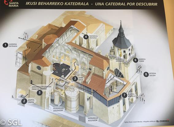 Mapa de la Catedral de Vitoria. Abierto por obras