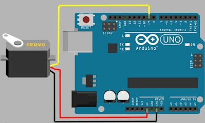 Servo Motor Control Using Arduino Serial Monitor