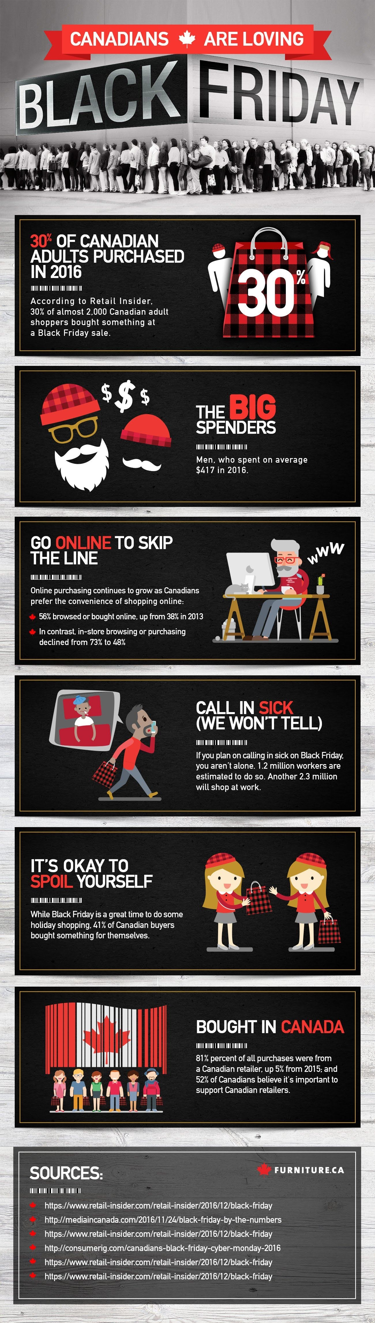 Black Friday : 6 Insights Into Canadian Buying Behaviour #infographic