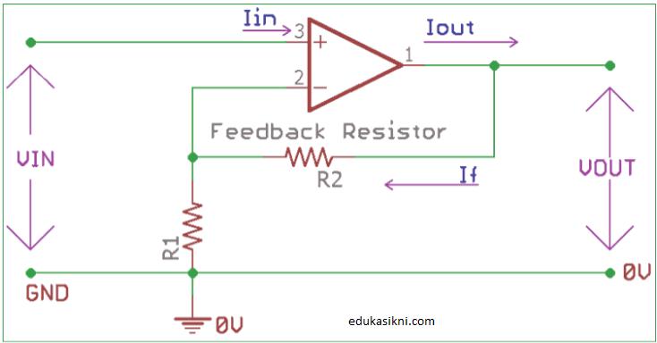 Karakteristik Penguat Operasional Tak-Membalik (Non-inverting Amplifier)