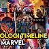 Kronologi Timeline Filem Filem Adiwira Marvel Mengikut Jalan Cerita