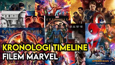 Urutan Tonton Filem Marvel