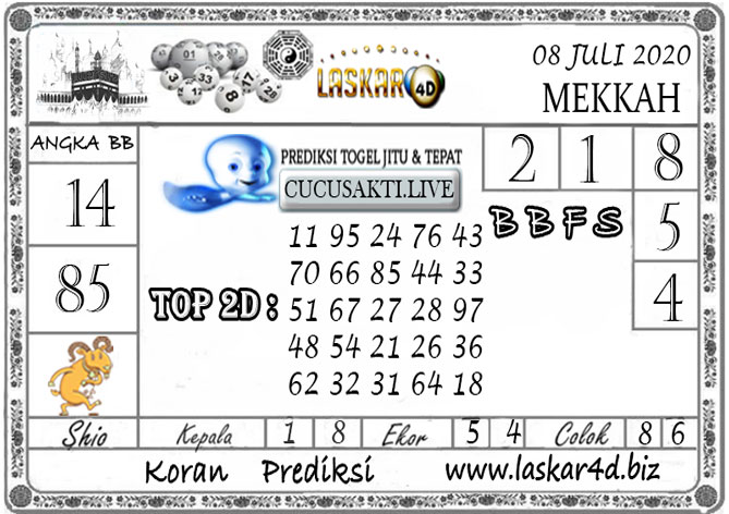 Prediksi Togel MEKKAH LASKAR4D 08 JULI 2020