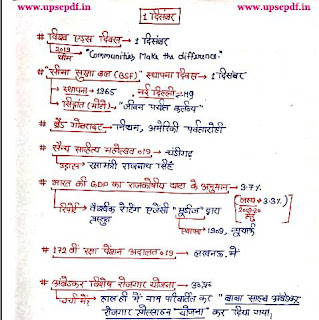 december-current-affair-in-hindi