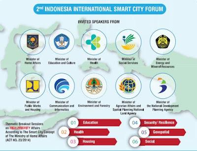 Mengenal 6 (enam) Urusan Wajib Pemerintah Daerah tekait Smart City